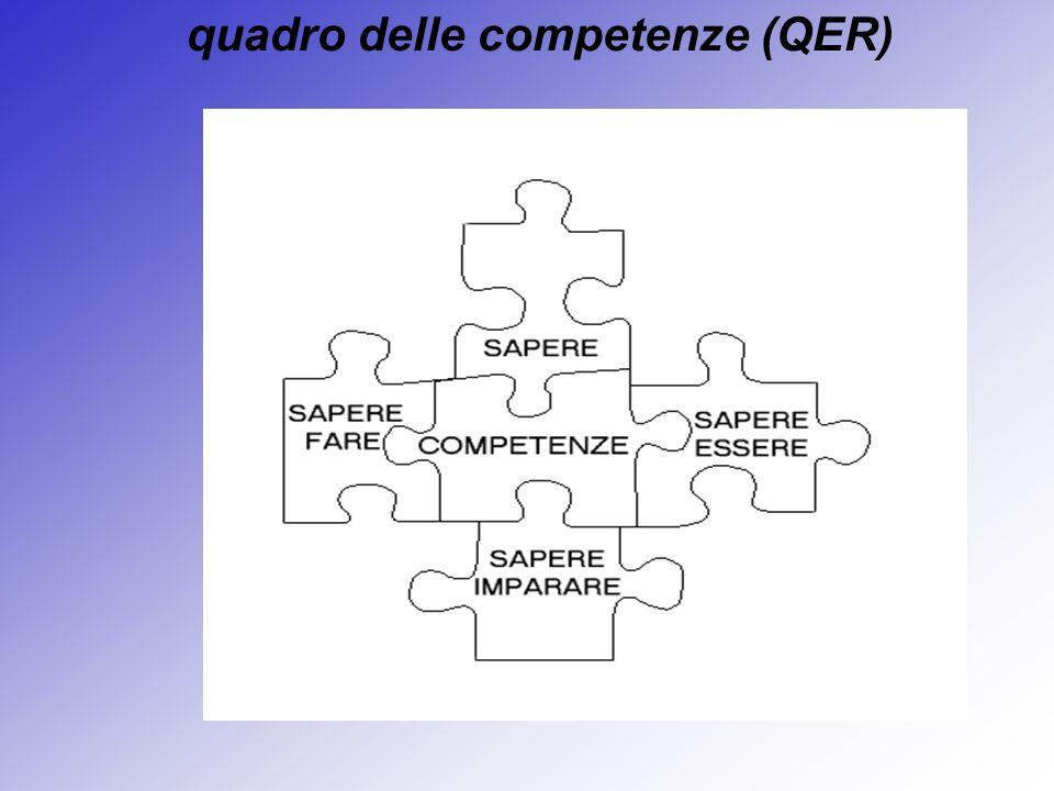quadro delle competenze (QER)