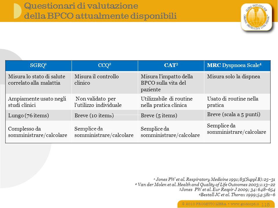 Questionari di valutazione della BPCO attualmente disponibili