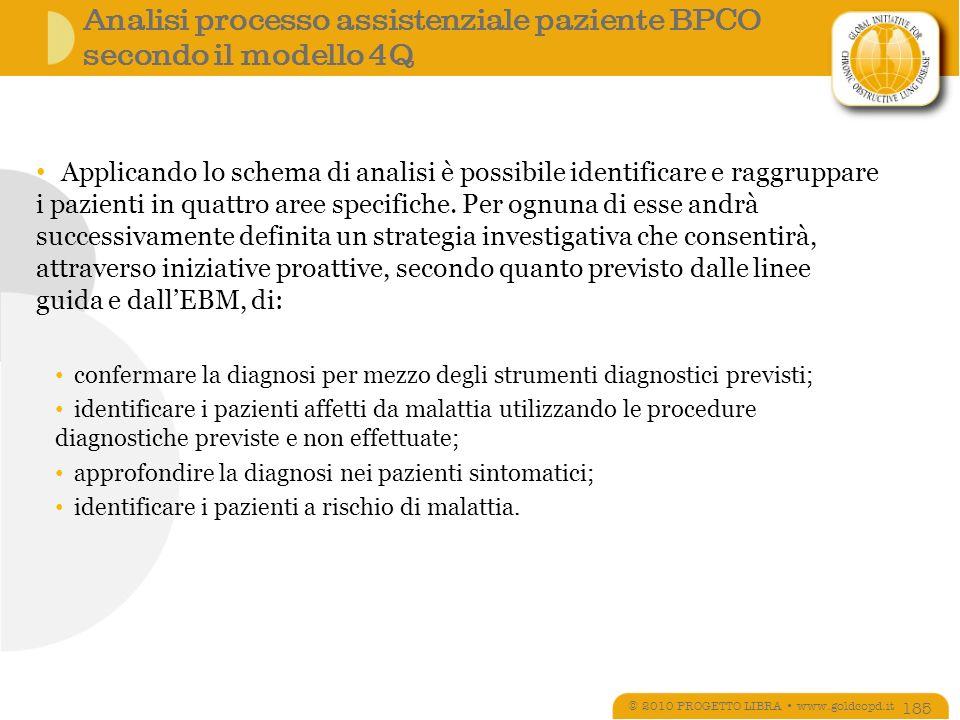 Analisi processo assistenziale paziente BPCO secondo il modello 4Q