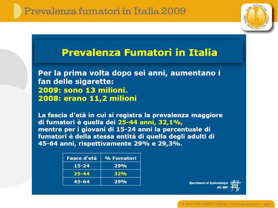 Prevalenza fumatori in Italia 2009