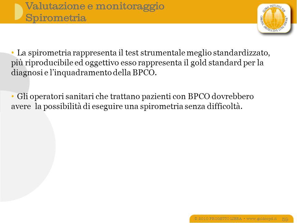 Valutazione e monitoraggio Spirometria