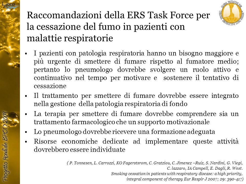 Raccomandazioni della ERS Task Force per la cessazione del fumo in pazienti con malattie respiratorie