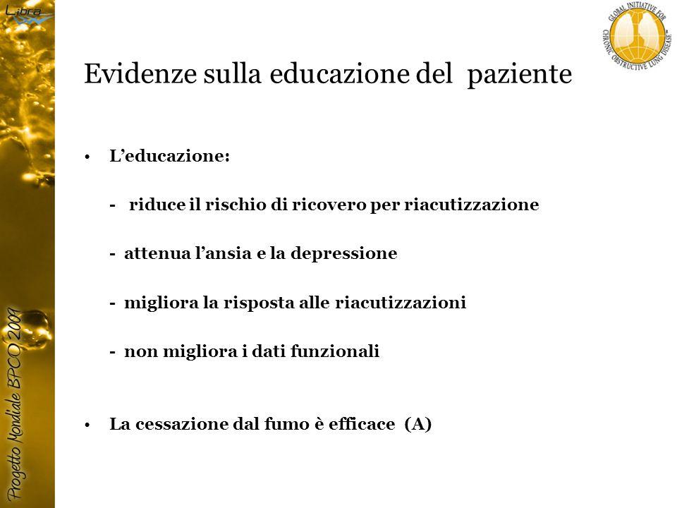 Evidenze sulla educazione del paziente