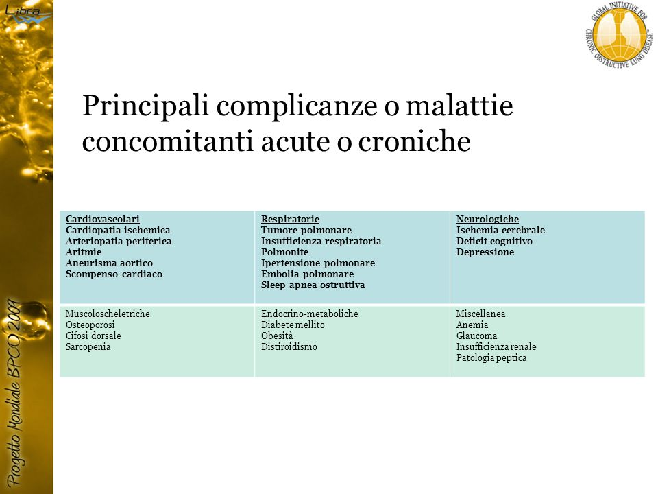 Principali complicanze o malattie concomitanti acute o croniche
