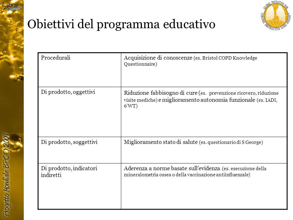 Obiettivi del programma educativo