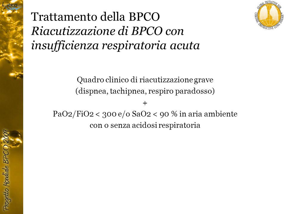 Trattamento della BPCO Riacutizzazione di BPCO con insufficienza respiratoria acuta