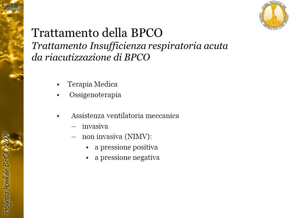 Trattamento della BPCO Trattamento Insufficienza respiratoria acuta da riacutizzazione di BPCO