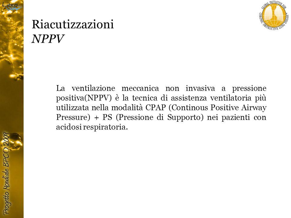 Riacutizzazioni NPPV