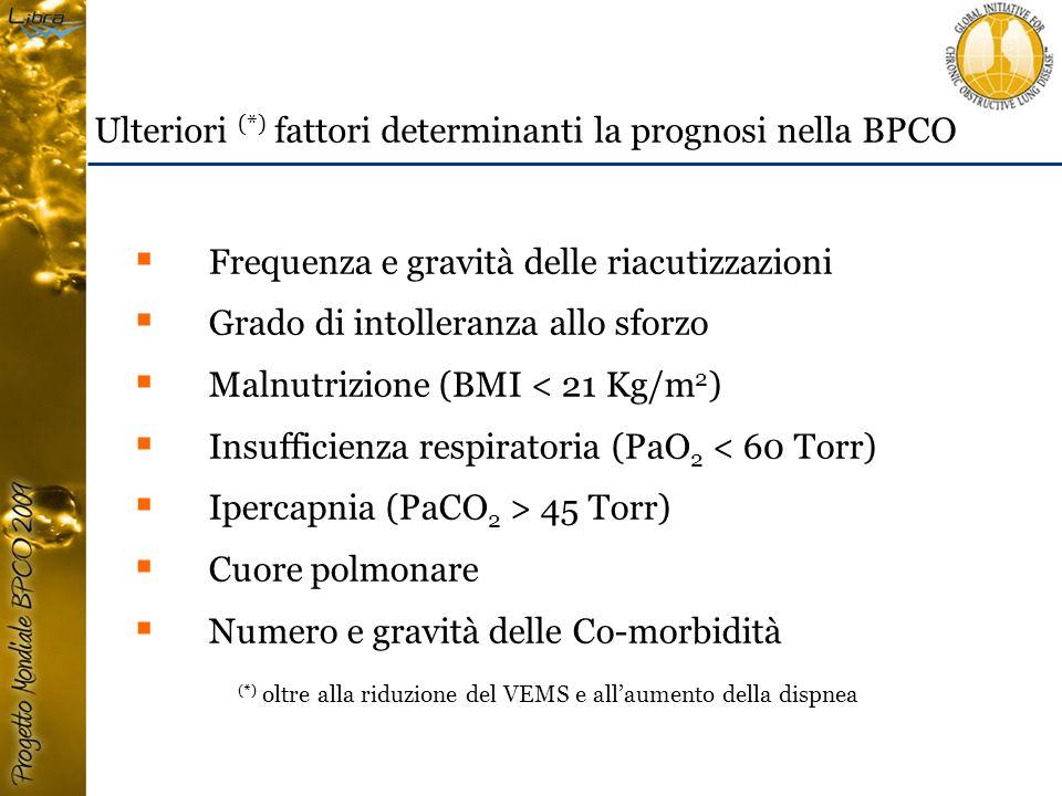 Ulteriori (*) fattori determinanti la prognosi nella BPCO