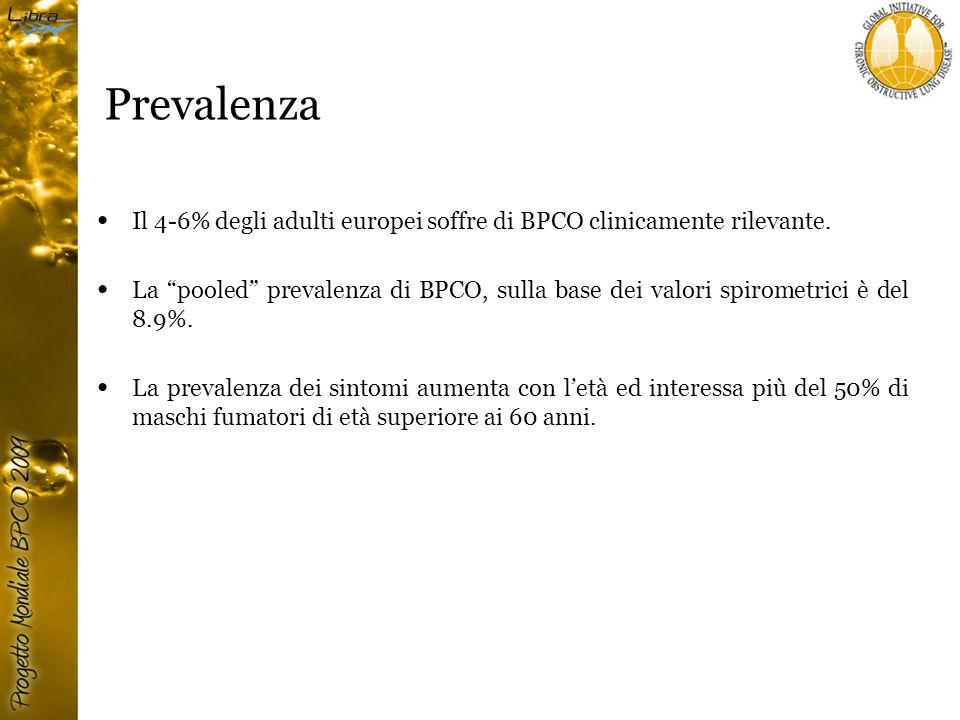 Prevalenza Il 4-6% degli adulti europei soffre di BPCO clinicamente rilevante.