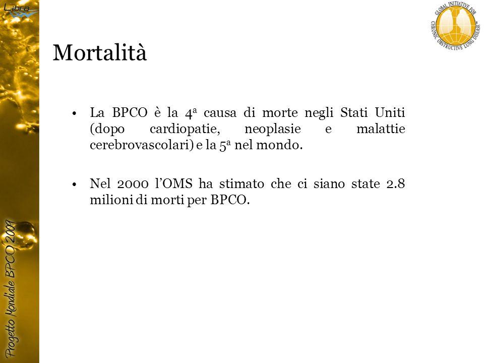 Mortalità La BPCO è la 4a causa di morte negli Stati Uniti (dopo cardiopatie, neoplasie e malattie cerebrovascolari) e la 5a nel mondo.