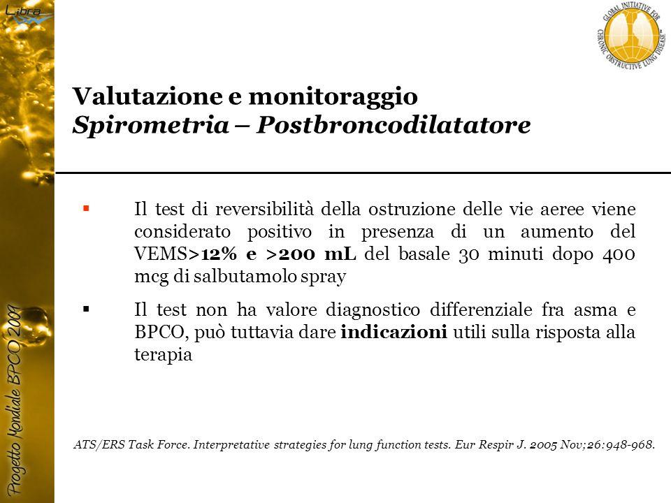 Valutazione e monitoraggio Spirometria – Postbroncodilatatore