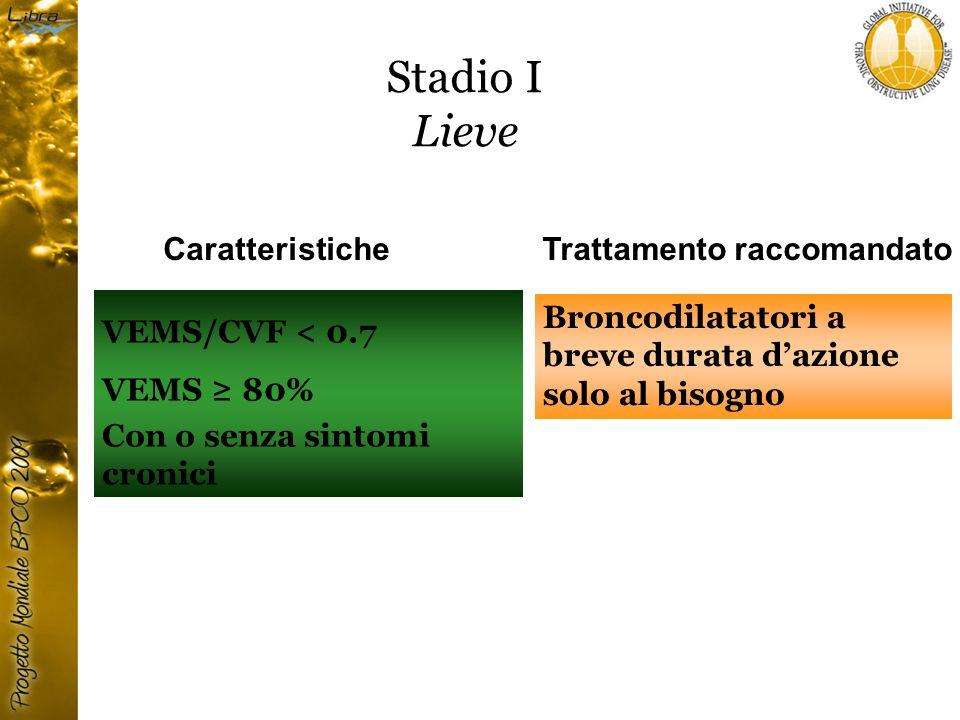 Stadio I Lieve Caratteristiche Trattamento raccomandato
