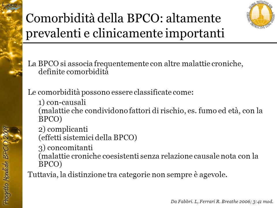 Comorbidità della BPCO: altamente prevalenti e clinicamente importanti