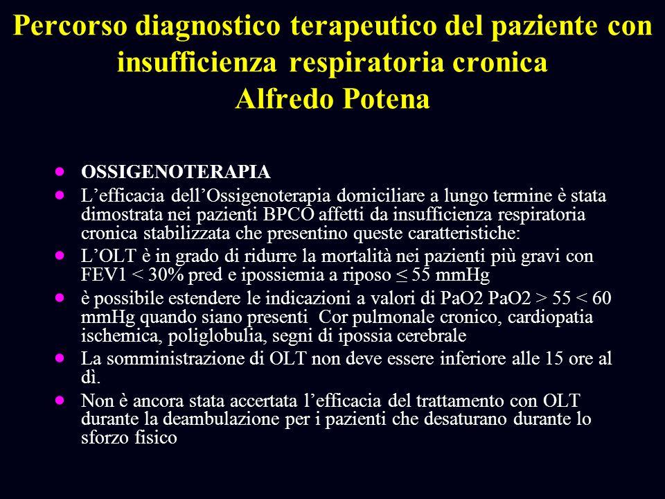 Percorso diagnostico terapeutico del paziente con insufficienza respiratoria cronica Alfredo Potena