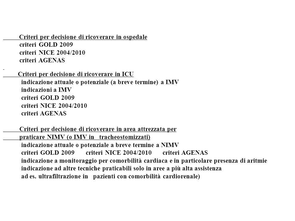 Criteri per decisione di ricoverare in ICU