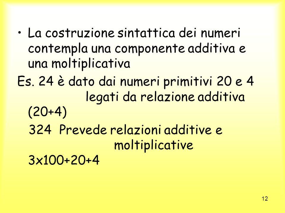 La costruzione sintattica dei numeri contempla una componente additiva e una moltiplicativa