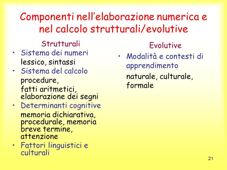 Componenti nell'elaborazione numerica e nel calcolo strutturali/evolutive
