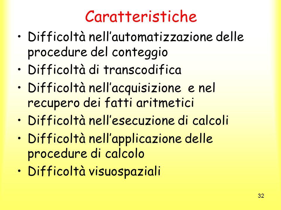 CaratteristicheDifficoltà nell'automatizzazione delle procedure del conteggio. Difficoltà di transcodifica.