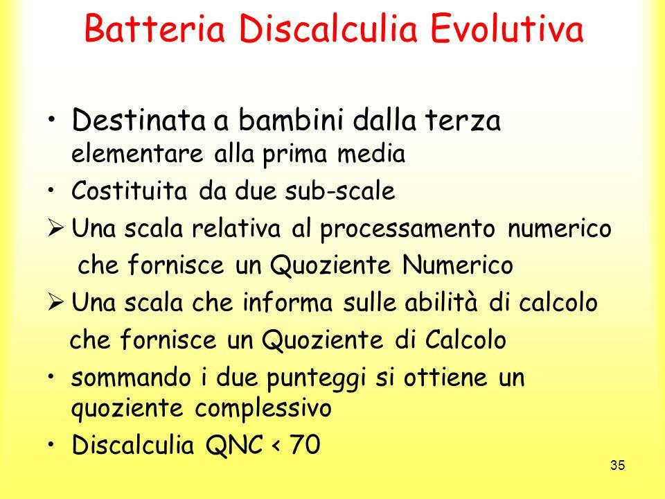 Batteria Discalculia Evolutiva