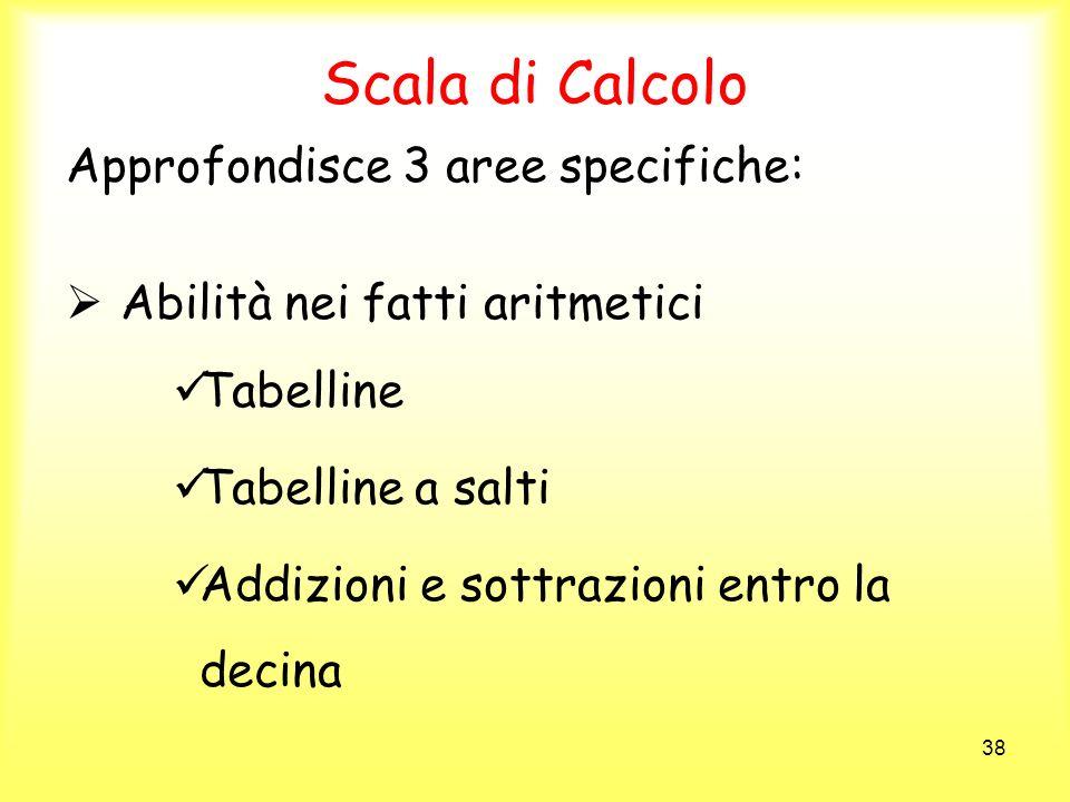 Scala di Calcolo Approfondisce 3 aree specifiche: