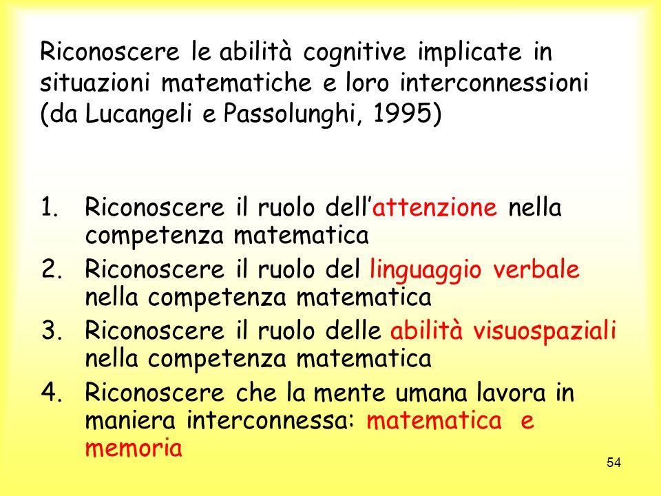 Riconoscere le abilità cognitive implicate in situazioni matematiche e loro interconnessioni (da Lucangeli e Passolunghi, 1995)