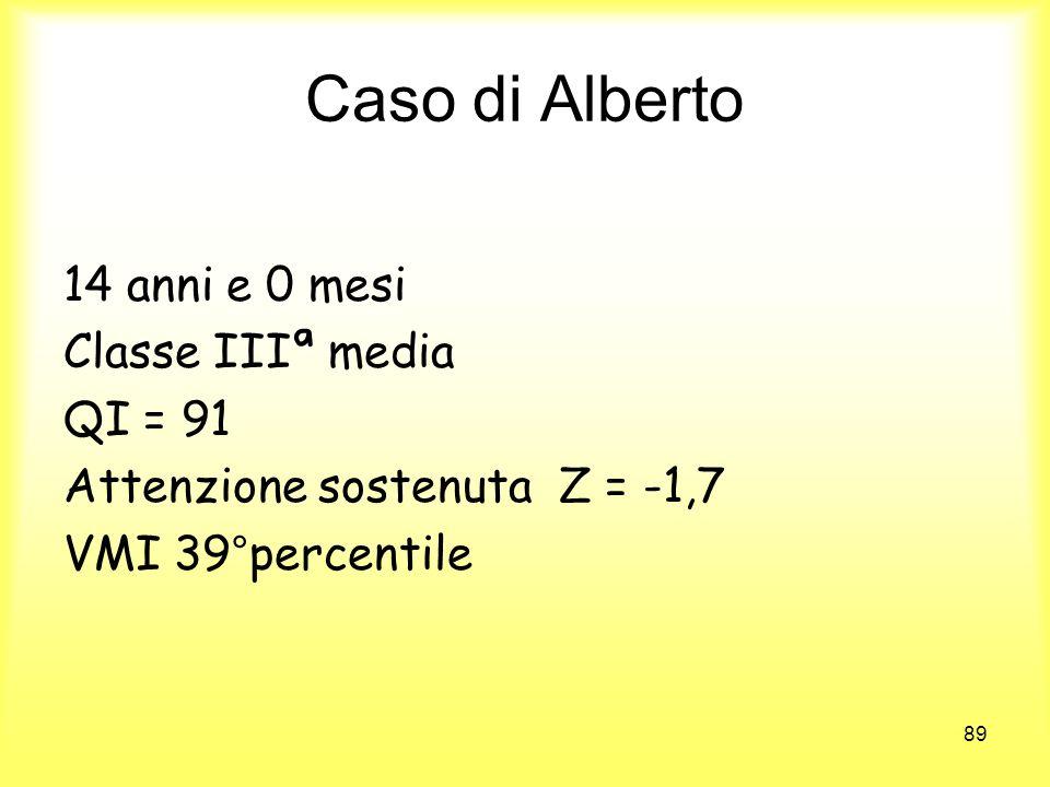 Caso di Alberto 14 anni e 0 mesi Classe IIIª media QI = 91