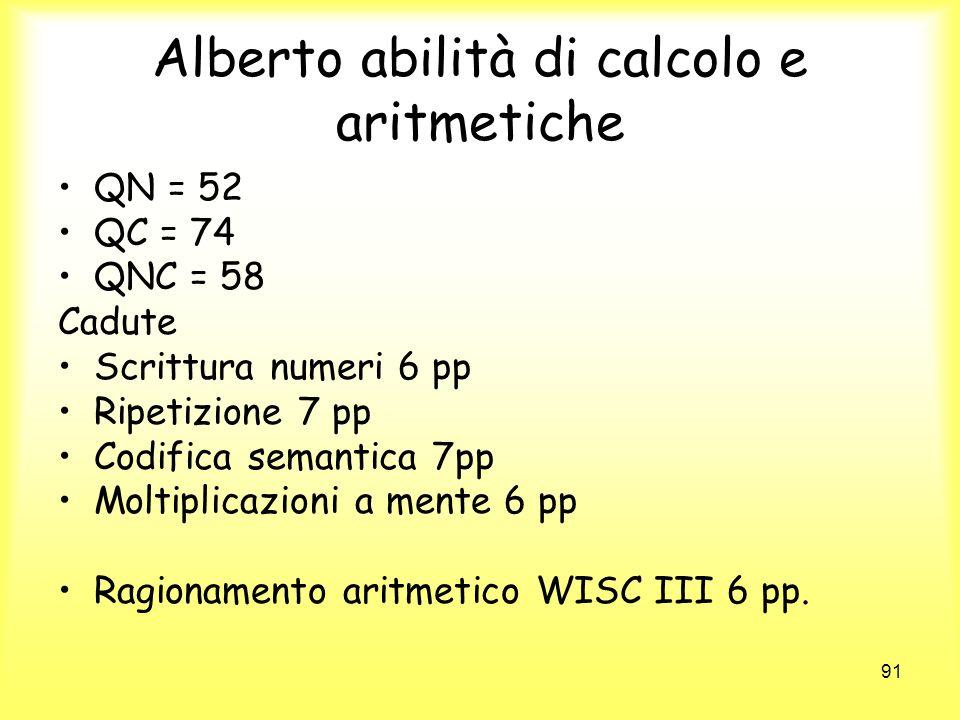 Alberto abilità di calcolo e aritmetiche