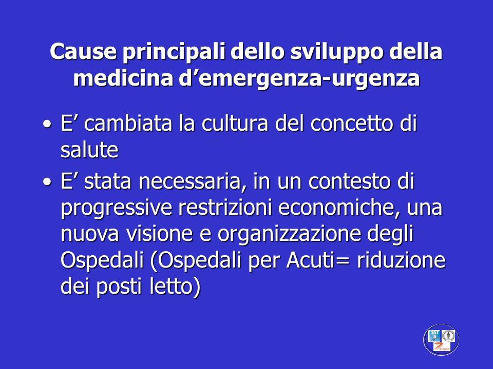 Cause principali dello sviluppo della medicina d'emergenza-urgenza