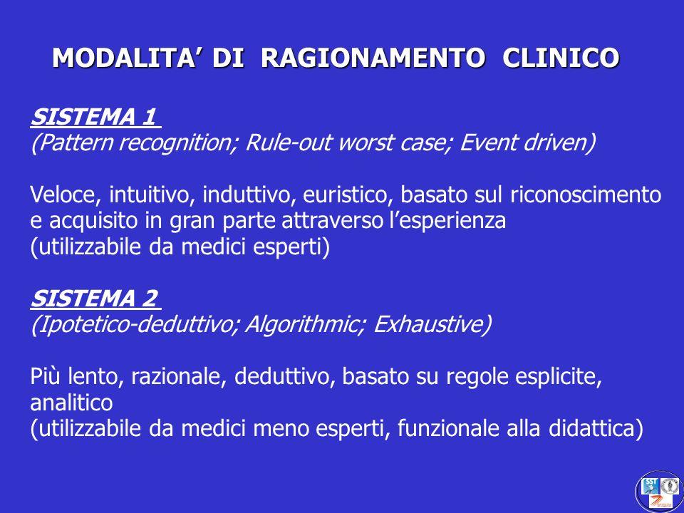 MODALITA' DI RAGIONAMENTO CLINICO