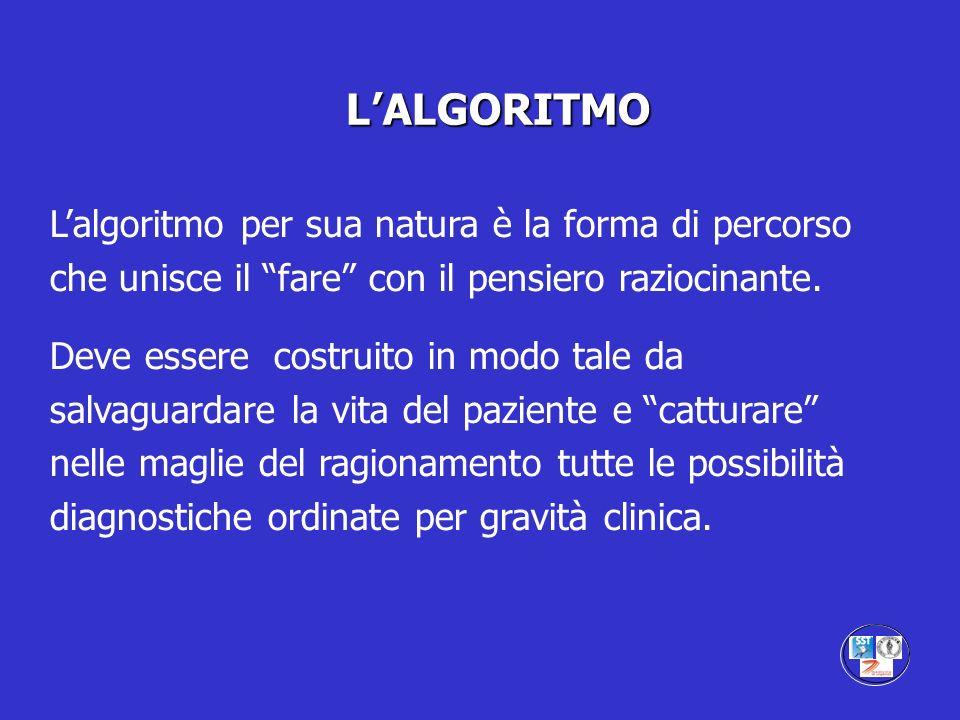 L'ALGORITMO L'algoritmo per sua natura è la forma di percorso che unisce il fare con il pensiero raziocinante.