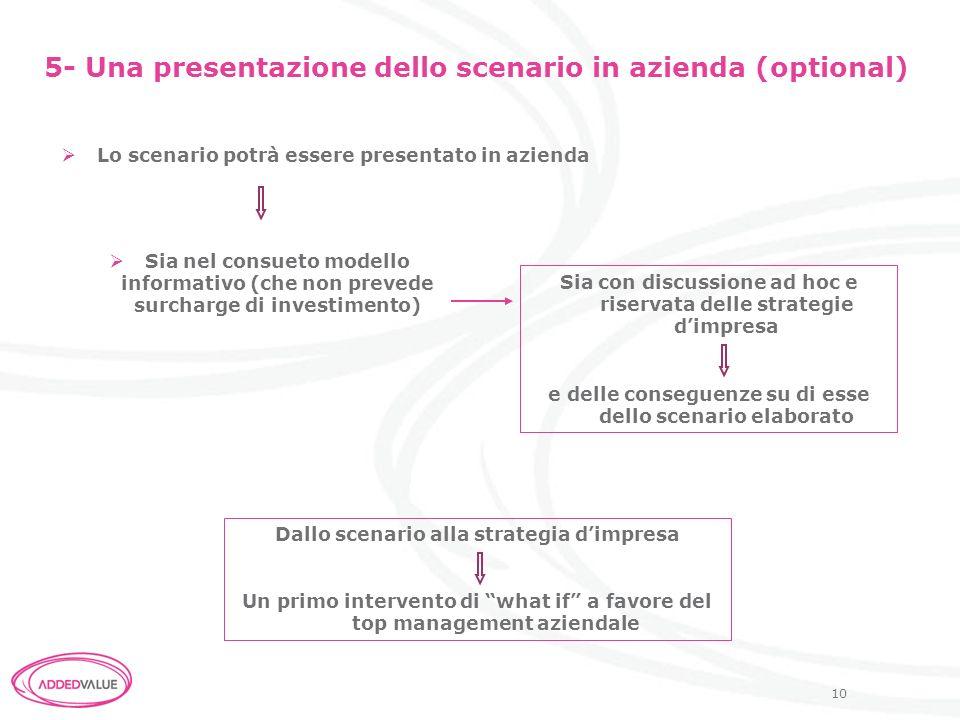 5- Una presentazione dello scenario in azienda (optional)