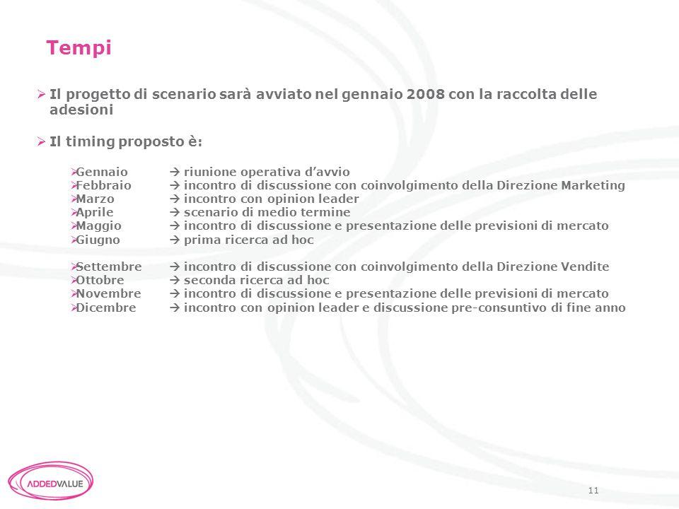 Tempi Il progetto di scenario sarà avviato nel gennaio 2008 con la raccolta delle adesioni. Il timing proposto è: