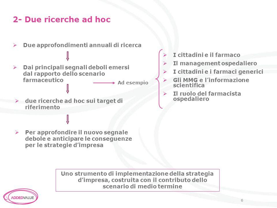 2- Due ricerche ad hoc Due approfondimenti annuali di ricerca