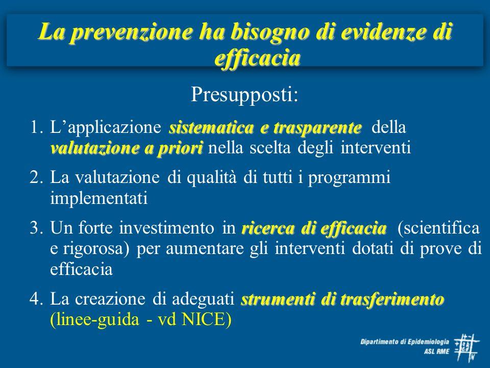 La prevenzione ha bisogno di evidenze di efficacia