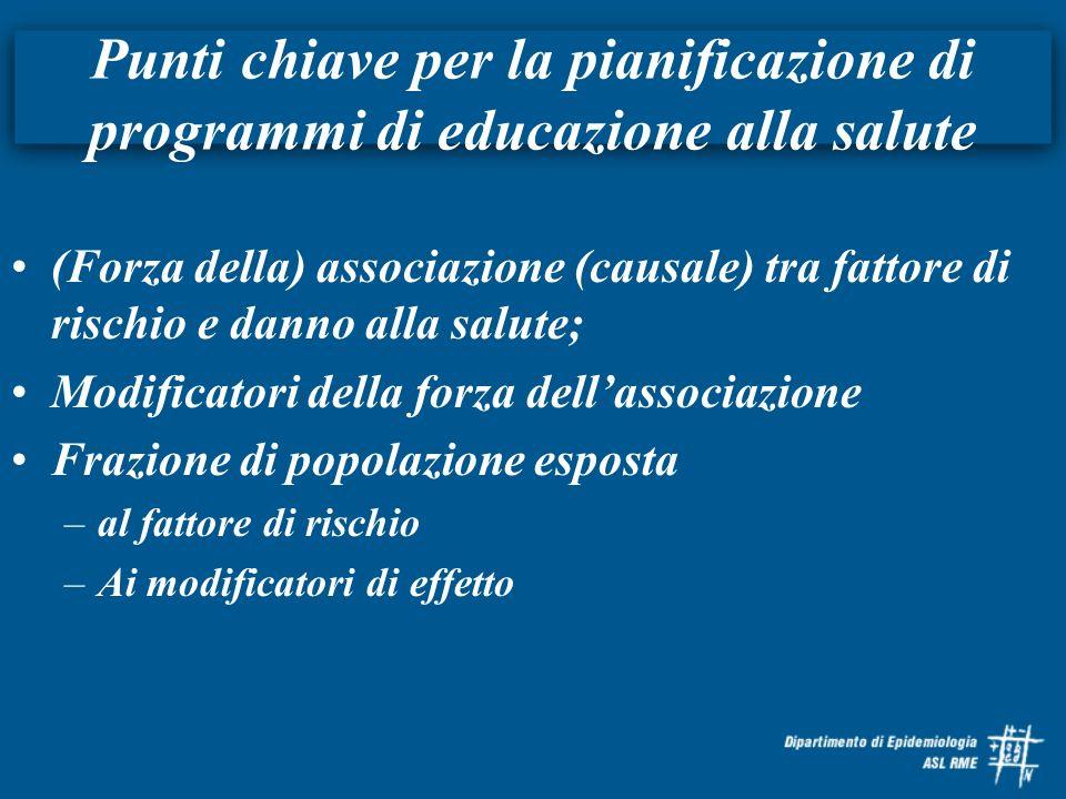 Punti chiave per la pianificazione di programmi di educazione alla salute