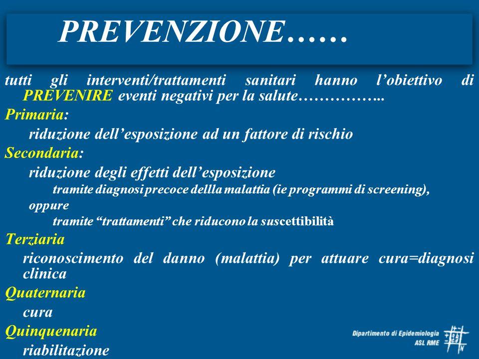 PREVENZIONE…… tutti gli interventi/trattamenti sanitari hanno l'obiettivo di PREVENIRE eventi negativi per la salute……………..
