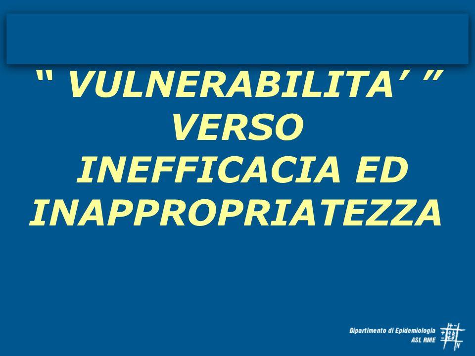 INEFFICACIA ED INAPPROPRIATEZZA