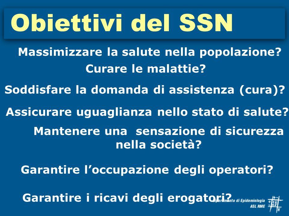 Obiettivi del SSN Massimizzare la salute nella popolazione