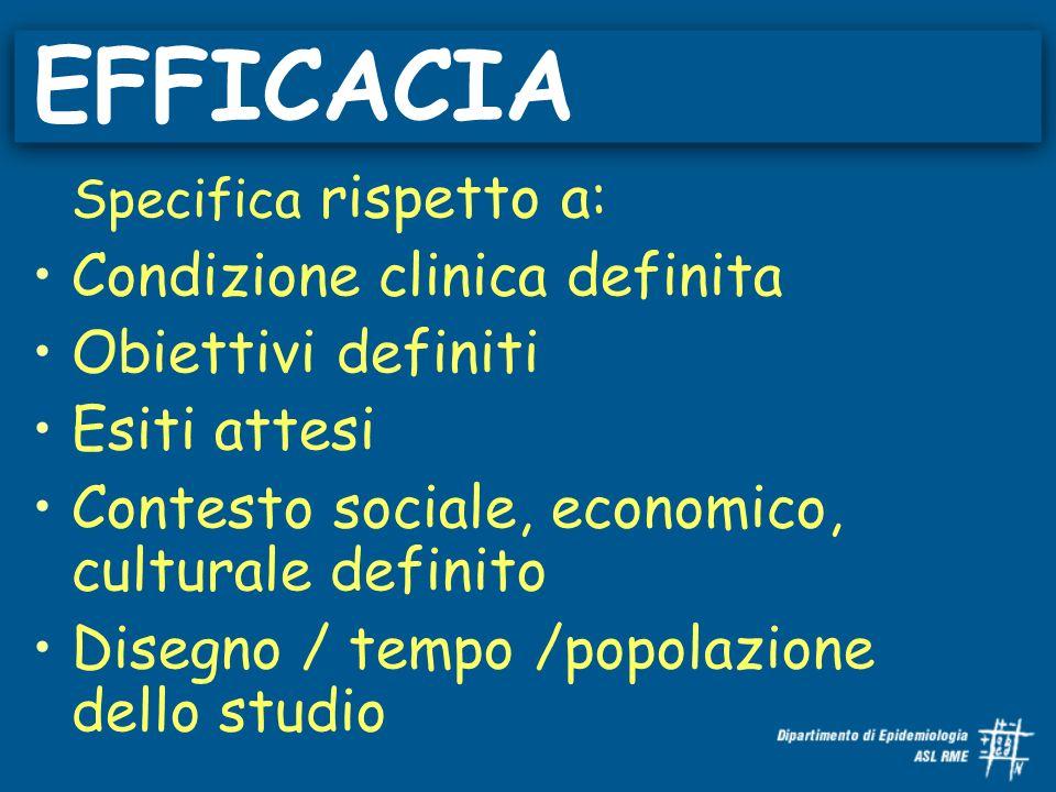 EFFICACIA Condizione clinica definita Obiettivi definiti Esiti attesi