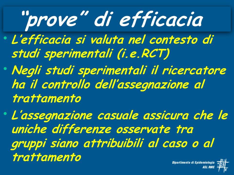 prove di efficacia L'efficacia si valuta nel contesto di studi sperimentali (i.e.RCT)