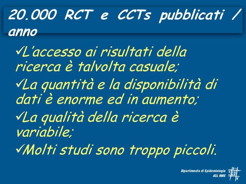 20.000 RCT e CCTs pubblicati / anno