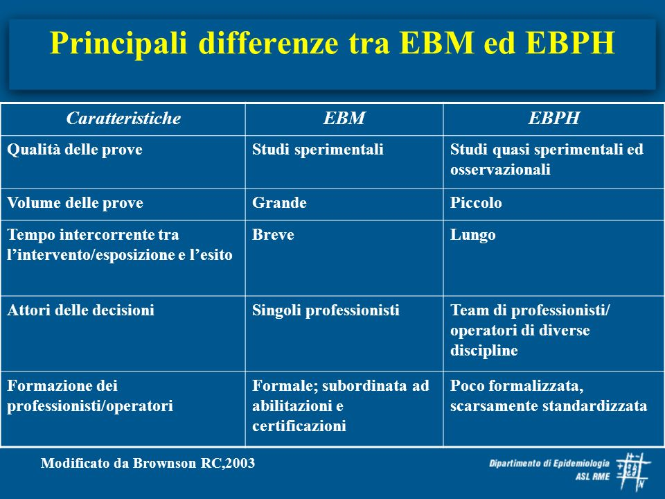 Principali differenze tra EBM ed EBPH