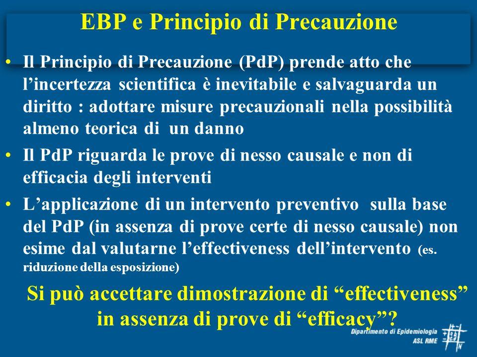 EBP e Principio di Precauzione