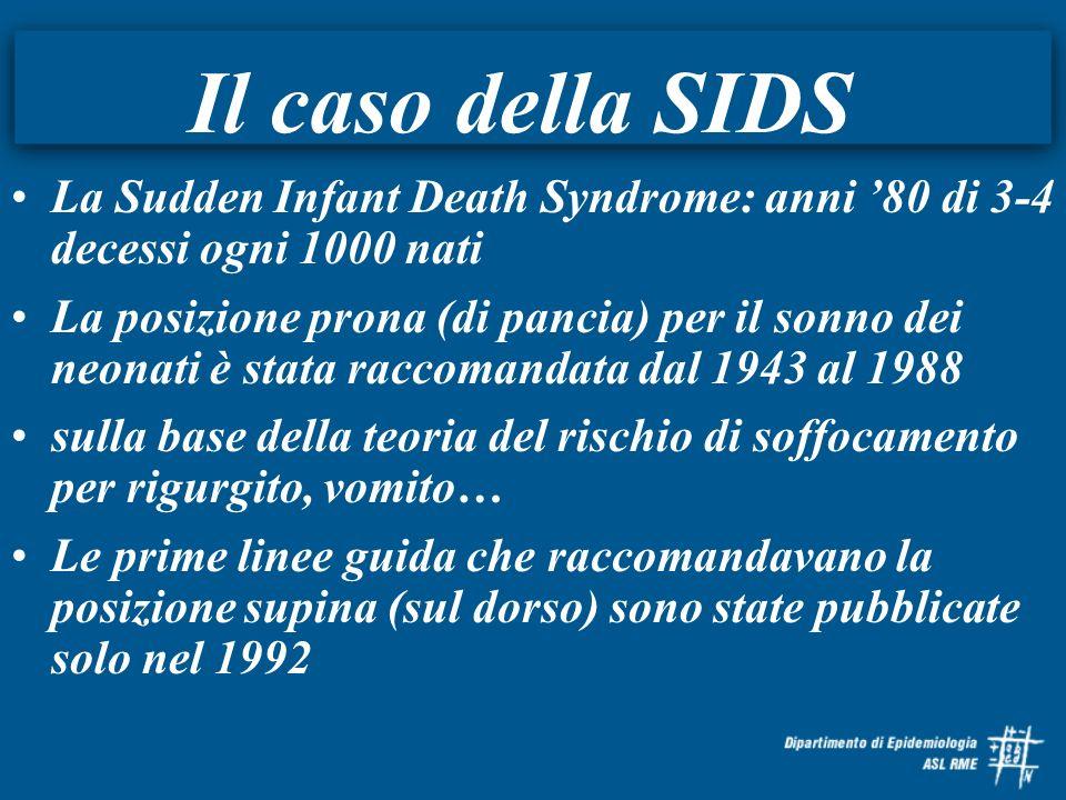 Il caso della SIDS La Sudden Infant Death Syndrome: anni '80 di 3-4 decessi ogni 1000 nati.