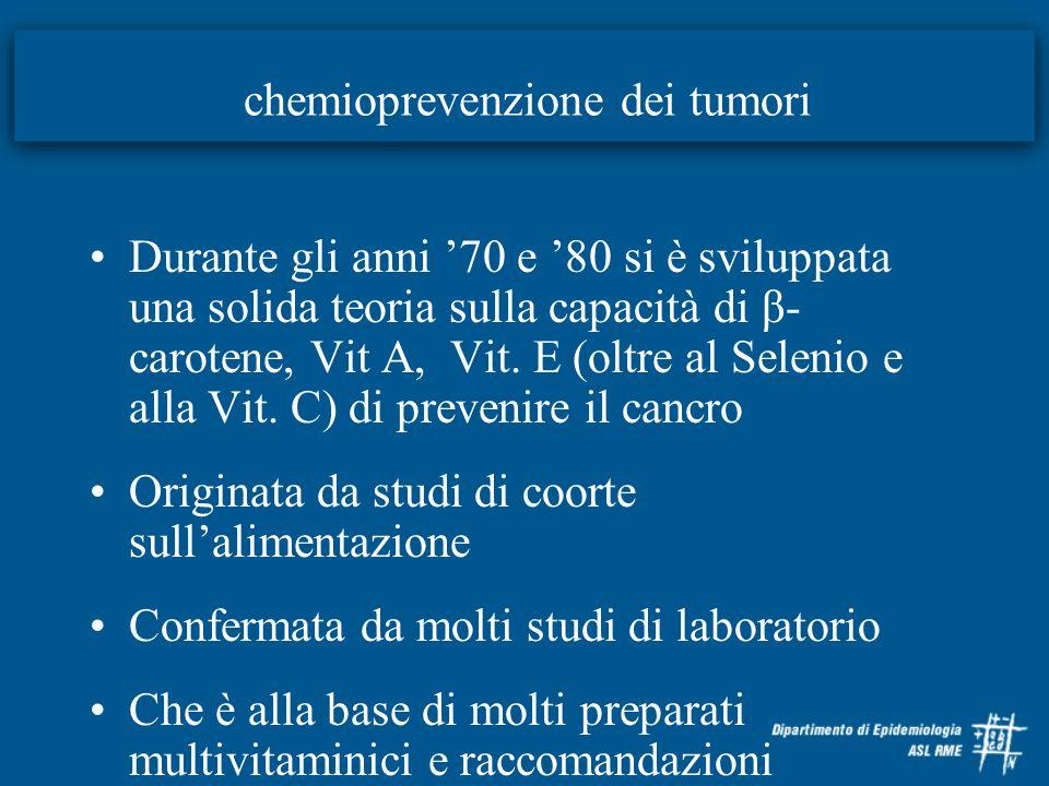 chemioprevenzione dei tumori