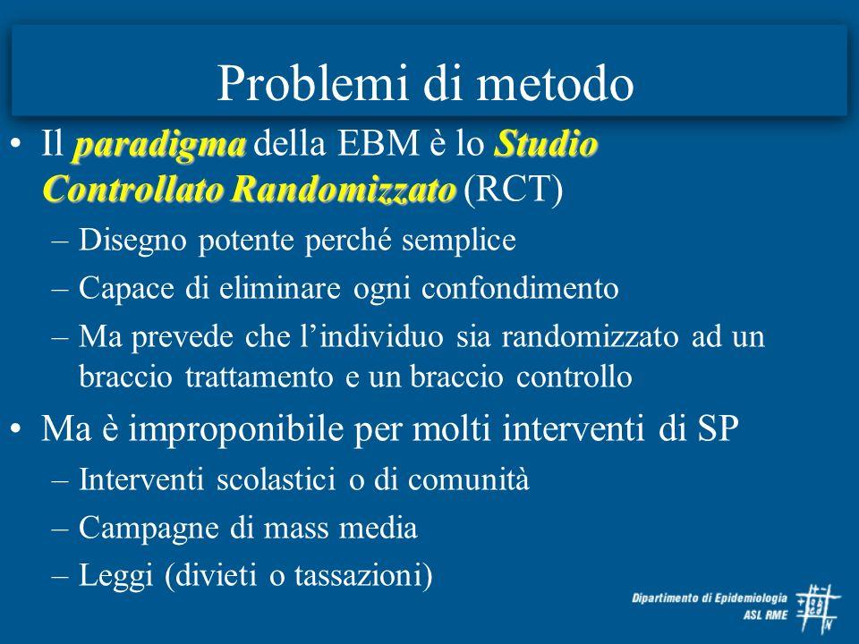 Problemi di metodo Il paradigma della EBM è lo Studio Controllato Randomizzato (RCT) Disegno potente perché semplice.