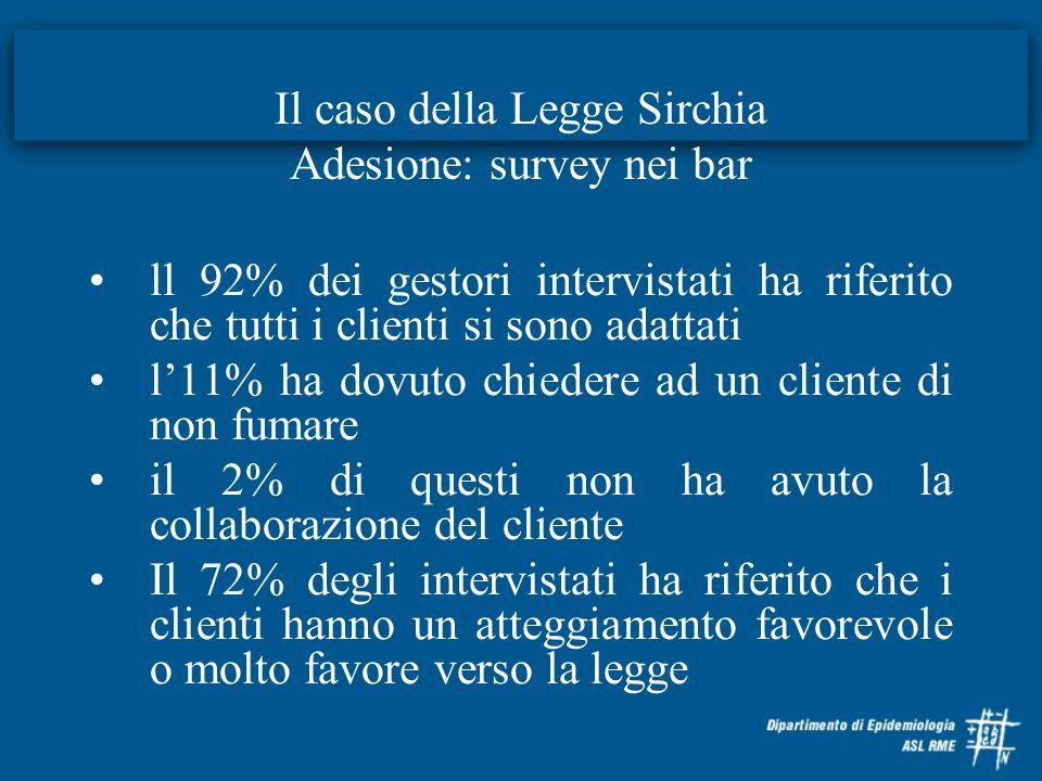Il caso della Legge Sirchia Adesione: survey nei bar