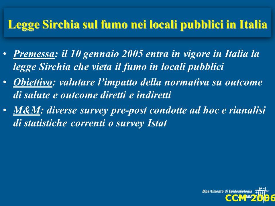 Legge Sirchia sul fumo nei locali pubblici in Italia