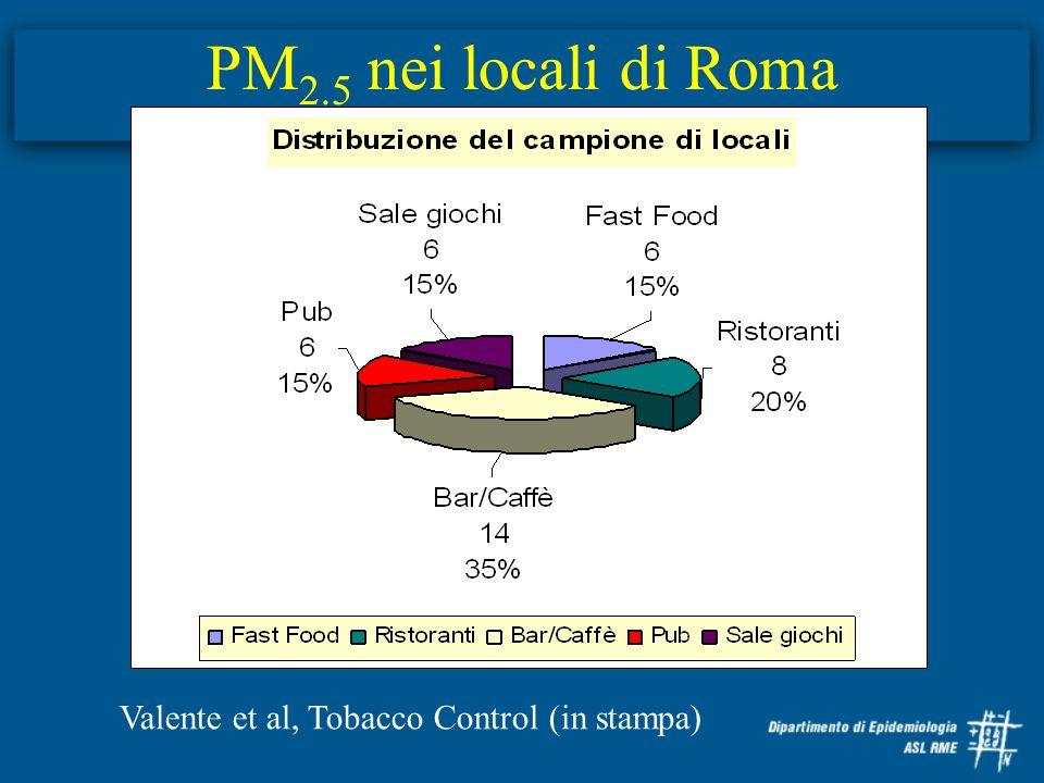 PM2.5 nei locali di Roma Valente et al, Tobacco Control (in stampa)